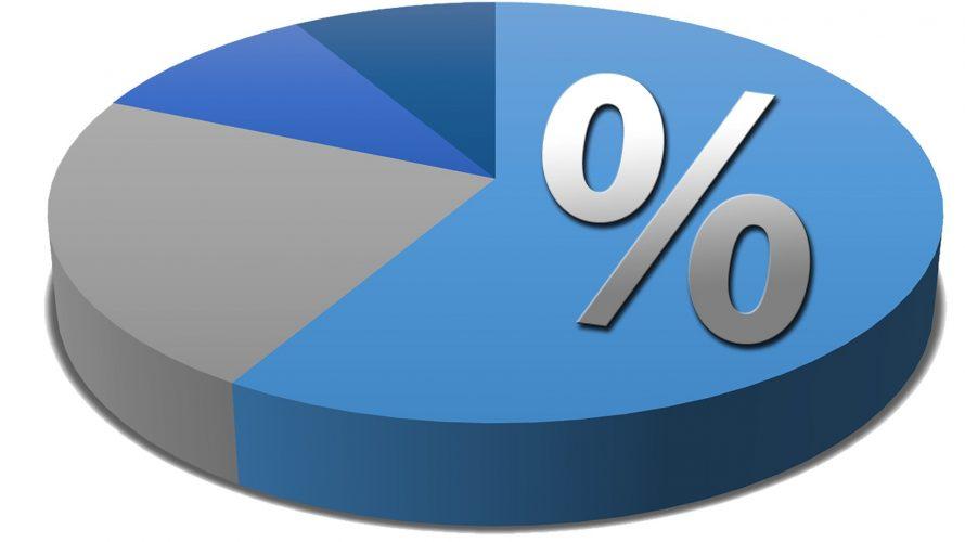関税番号変更基準の救済措置「デミニマス」